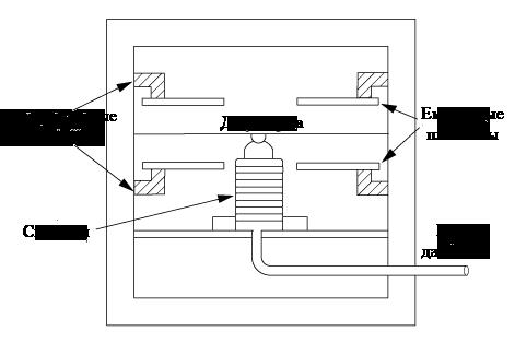 Пример  емкостного датчика давления