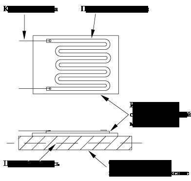 Пример  связанного тензодатчика