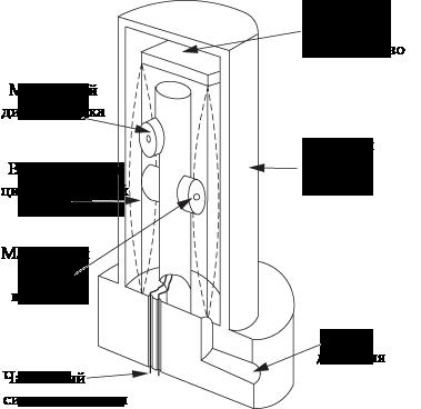 Вибрационный датчик давления в  цилиндре